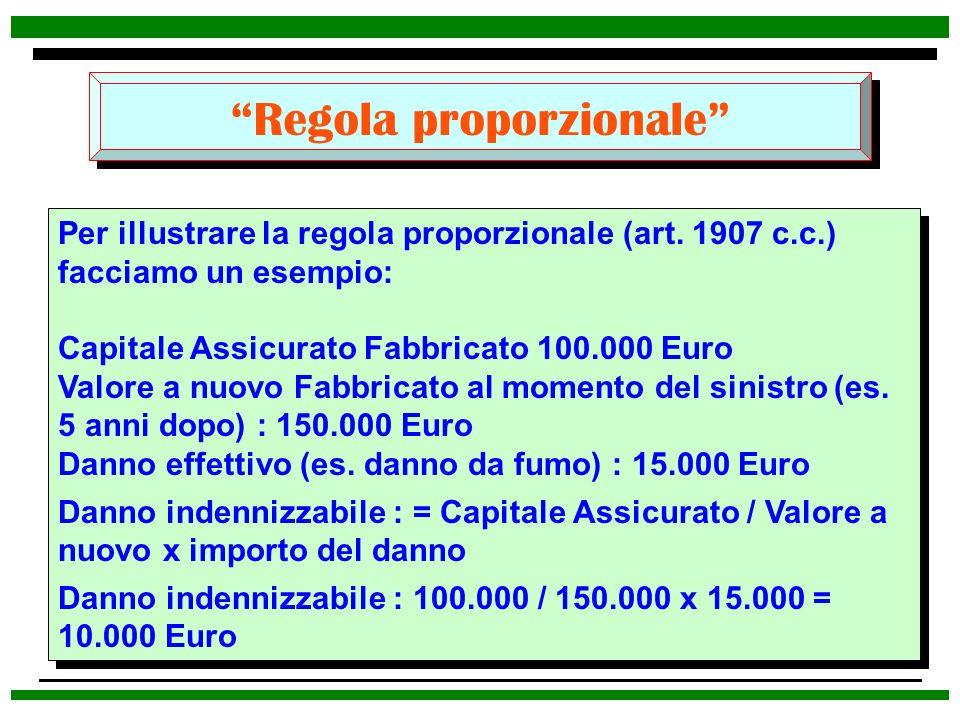 Regola proporzionale Per illustrare la regola proporzionale (art. 1907 c.c.) facciamo un esempio: Capitale Assicurato Fabbricato 100.000 Euro Valore a