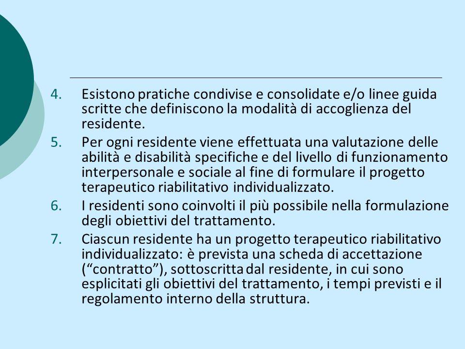 4.Esistono pratiche condivise e consolidate e/o linee guida scritte che definiscono la modalità di accoglienza del residente. 5.Per ogni residente vie