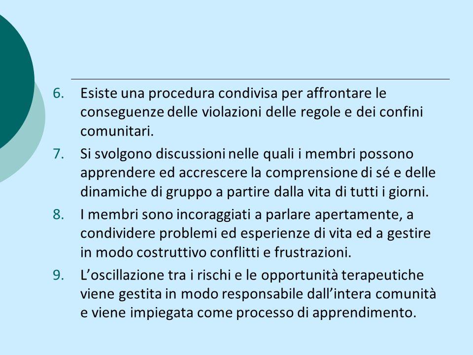 6.Esiste una procedura condivisa per affrontare le conseguenze delle violazioni delle regole e dei confini comunitari. 7.Si svolgono discussioni nelle