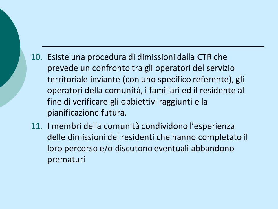 10.Esiste una procedura di dimissioni dalla CTR che prevede un confronto tra gli operatori del servizio territoriale inviante (con uno specifico refer