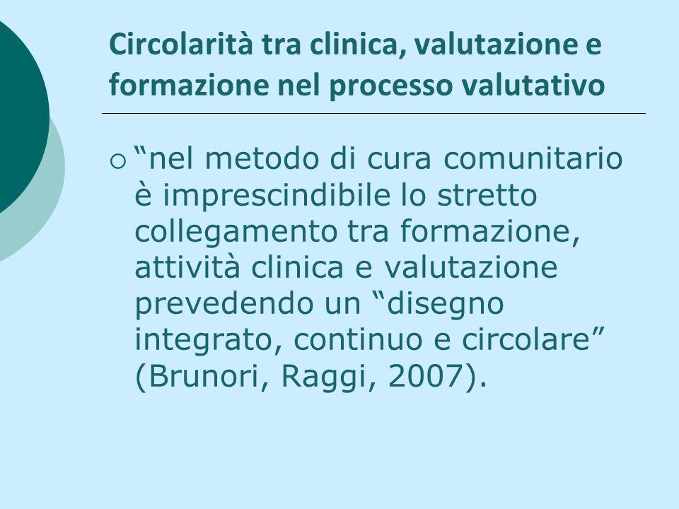 nel metodo di cura comunitario è imprescindibile lo stretto collegamento tra formazione, attività clinica e valutazione prevedendo un disegno integrato, continuo e circolare (Brunori, Raggi, 2007).