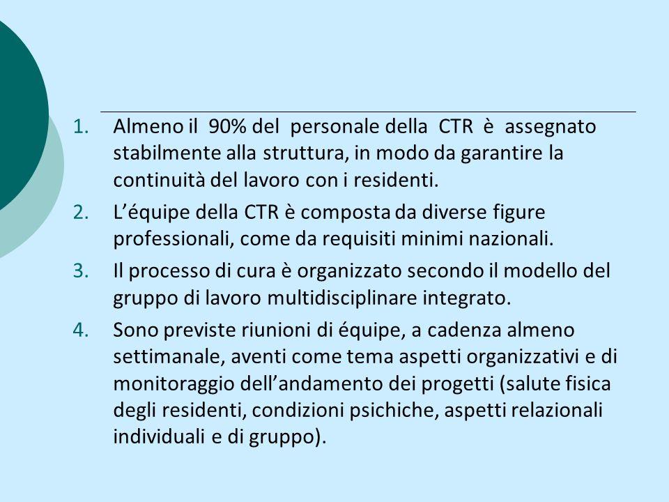 1.Almeno il 90% del personale della CTR è assegnato stabilmente alla struttura, in modo da garantire la continuità del lavoro con i residenti. 2.Léqui