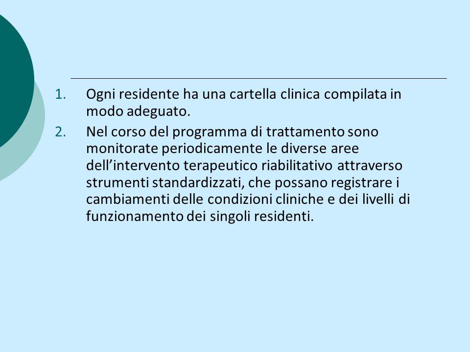 1.Ogni residente ha una cartella clinica compilata in modo adeguato. 2.Nel corso del programma di trattamento sono monitorate periodicamente le divers
