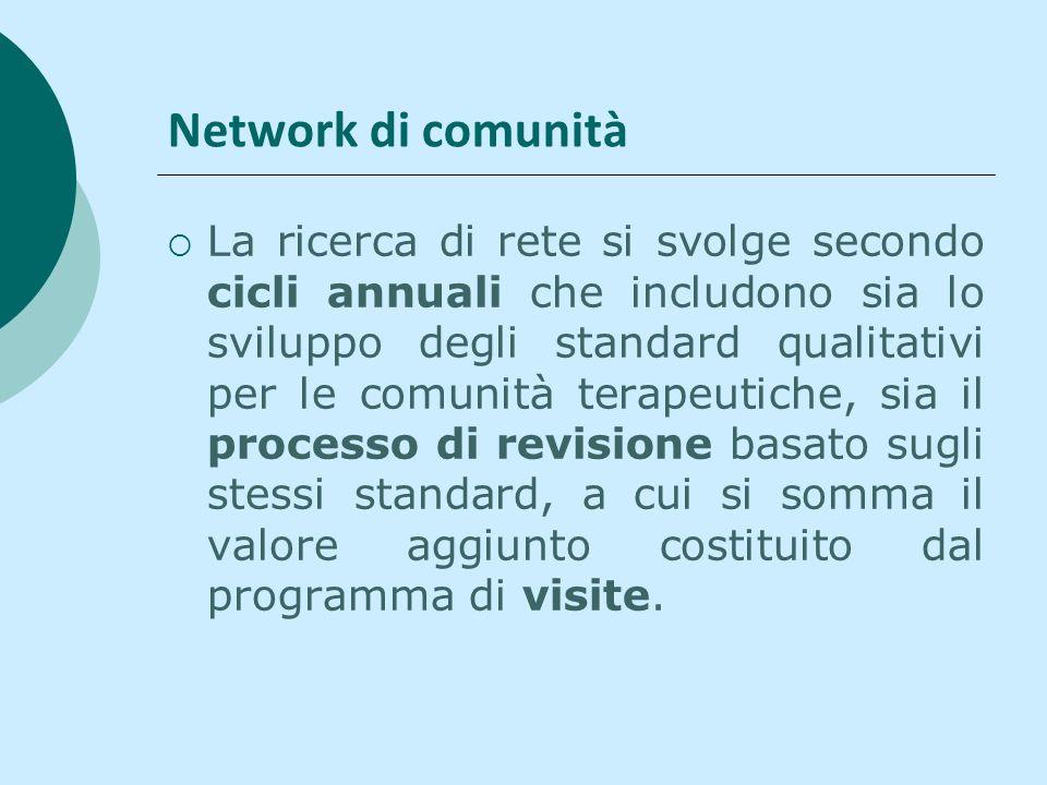 Network di comunità La ricerca di rete si svolge secondo cicli annuali che includono sia lo sviluppo degli standard qualitativi per le comunità terapeutiche, sia il processo di revisione basato sugli stessi standard, a cui si somma il valore aggiunto costituito dal programma di visite.