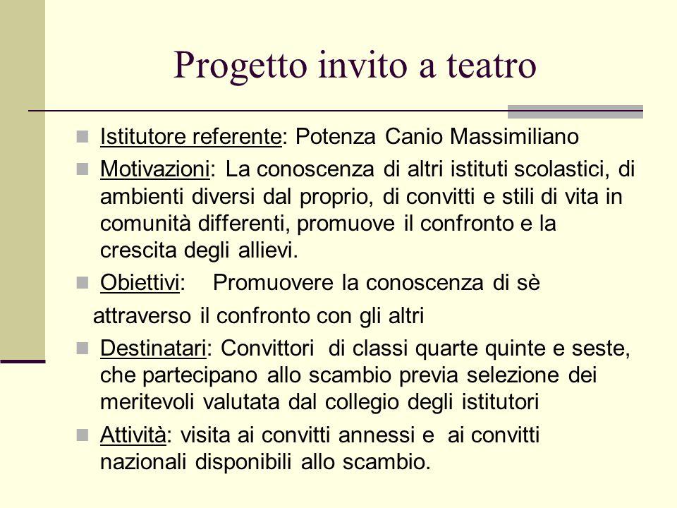 Progetto invito a teatro Istitutore referente: Potenza Canio Massimiliano Motivazioni: La conoscenza di altri istituti scolastici, di ambienti diversi