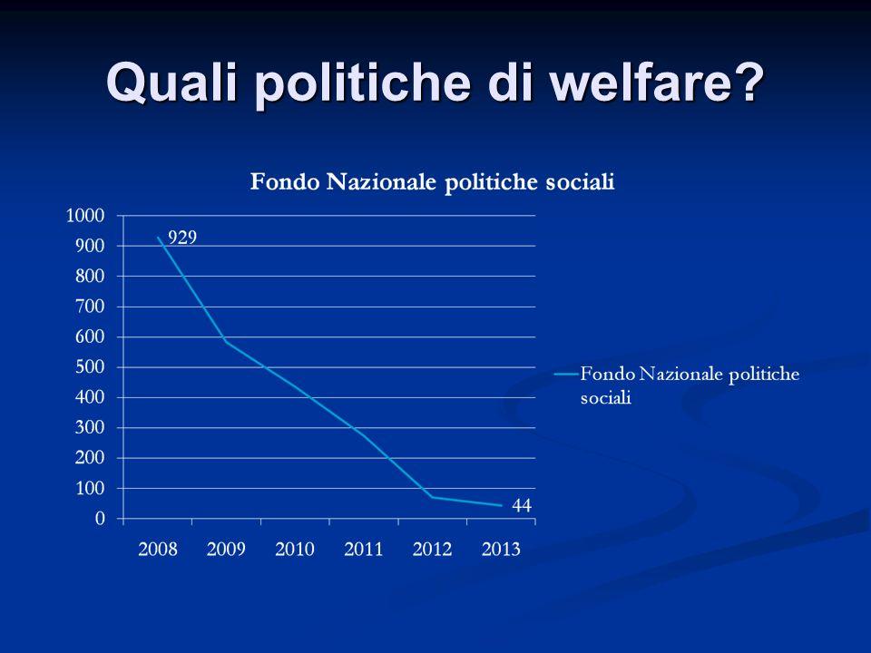 Quali politiche di welfare?