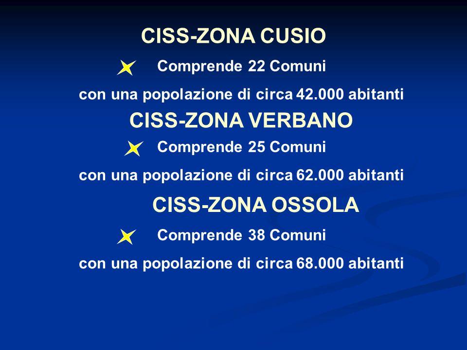 CISS-ZONA CUSIO Comprende 22 Comuni con una popolazione di circa 42.000 abitanti CISS-ZONA VERBANO Comprende 25 Comuni con una popolazione di circa 62.000 abitanti CISS-ZONA OSSOLA Comprende 38 Comuni con una popolazione di circa 68.000 abitanti