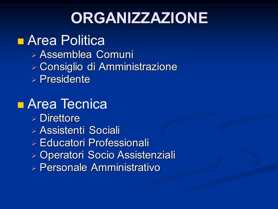 DISTRETTI TERRITORIALI Le sedi OMEGNA Via Cattaneo, 6 Tel.0323-63637 OMEGNA Via Cattaneo, 6 Tel.0323-63637 VERBANIA p.