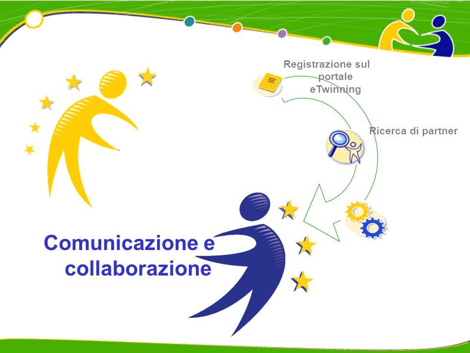 Registrazione sul portale eTwinning Ricerca di partner Comunicazione e collaborazione