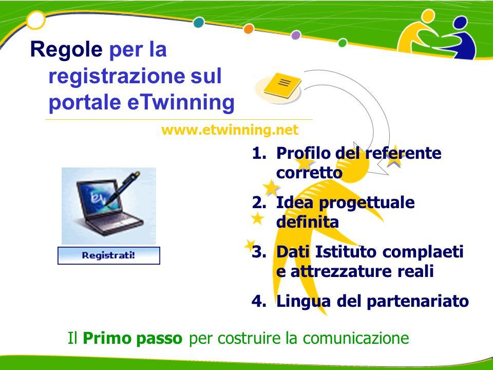 Regole per la registrazione sul portale eTwinning 1.Profilo del referente corretto 2.Idea progettuale definita 3.Dati Istituto complaeti e attrezzatur