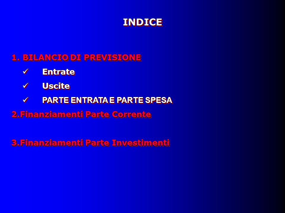 INDICEINDICE 1.