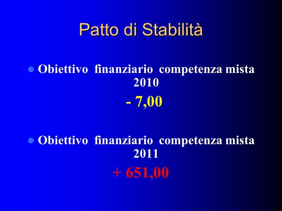 Patto di Stabilità Obiettivo finanziario competenza mista 2010 - 7,00 Obiettivo finanziario competenza mista 2011 + 651,00