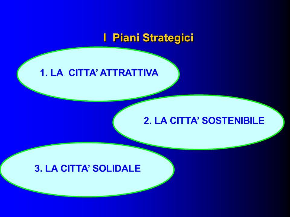 1. LA CITTA ATTRATTIVA 3. LA CITTA SOLIDALE 2. LA CITTA SOSTENIBILE I Piani Strategici