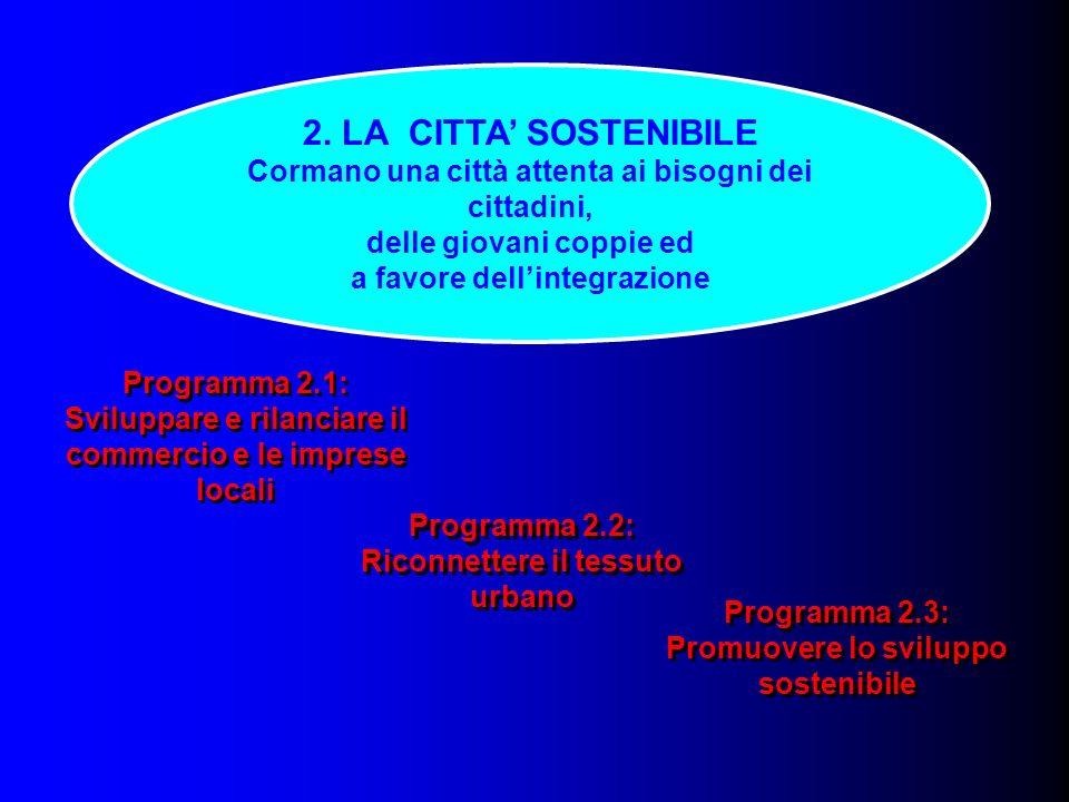 2. LA CITTA SOSTENIBILE Cormano una città attenta ai bisogni dei cittadini, delle giovani coppie ed a favore dellintegrazione Programma 2.1: Sviluppar