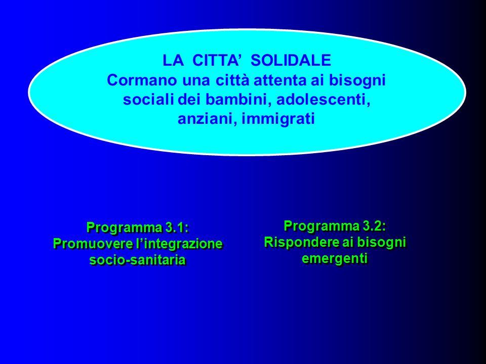 LA CITTA SOLIDALE Cormano una città attenta ai bisogni sociali dei bambini, adolescenti, anziani, immigrati Programma 3.1: Promuovere lintegrazione socio-sanitaria Programma 3.1: Promuovere lintegrazione socio-sanitaria Programma 3.2: Rispondere ai bisogni emergenti Programma 3.2: Rispondere ai bisogni emergenti