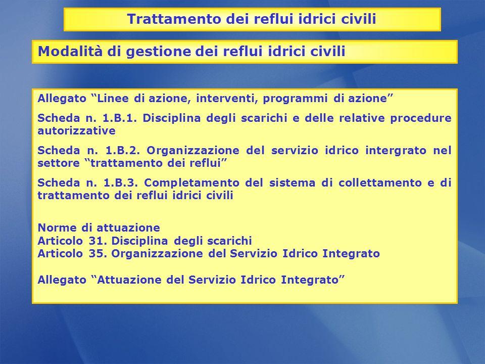 Modalità di gestione dei reflui idrici civili Allegato Linee di azione, interventi, programmi di azione Scheda n. 1.B.1. Disciplina degli scarichi e d