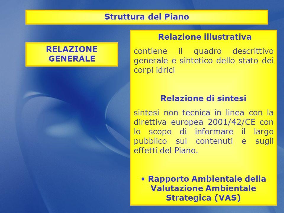 Struttura del Piano RELAZIONE GENERALE NORME DI ATTUAZIONE E ALLEGATI TEMATICI CARTOGRAFIE E MONOGRAFIE DI BACINO TITOLO I – DISPOSIZIONI GENERALI TITOLO II – CLASSIFICAZIONE DEI CORPI IDRICI REGIONALI E DELLE AREE A SPECIFICA TUTELA TITOLO III – OBIETTIVI E INDIRIZZI PROGRAMMATICI TITOLO IV – AZIONI E MISURE DI TUTELA CAPO I – LINEE DI AZIONE E INTERVENTI CAPO II – MISURE DI TUTELA