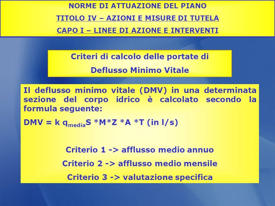 NORME DI ATTUAZIONE DEL PIANO TITOLO IV – AZIONI E MISURE DI TUTELA CAPO I – LINEE DI AZIONE E INTERVENTI Criteri di calcolo delle portate di Deflusso