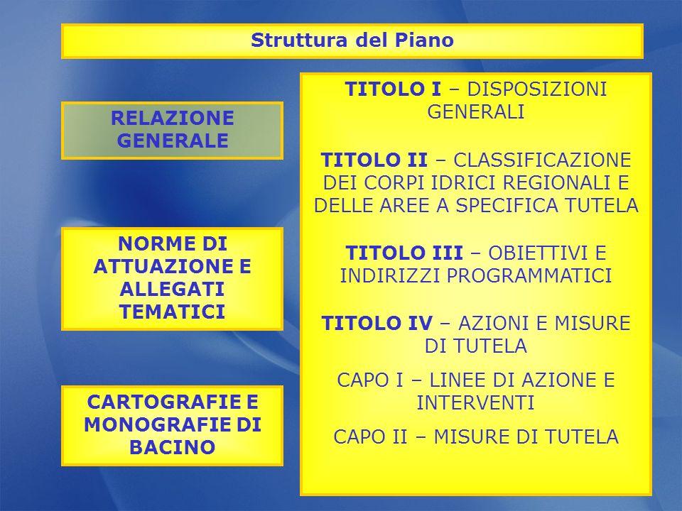 Struttura del Piano RELAZIONE GENERALE NORME DI ATTUAZIONE E ALLEGATI TEMATICI CARTOGRAFIE E MONOGRAFIE DI BACINO TITOLO I – DISPOSIZIONI GENERALI TIT
