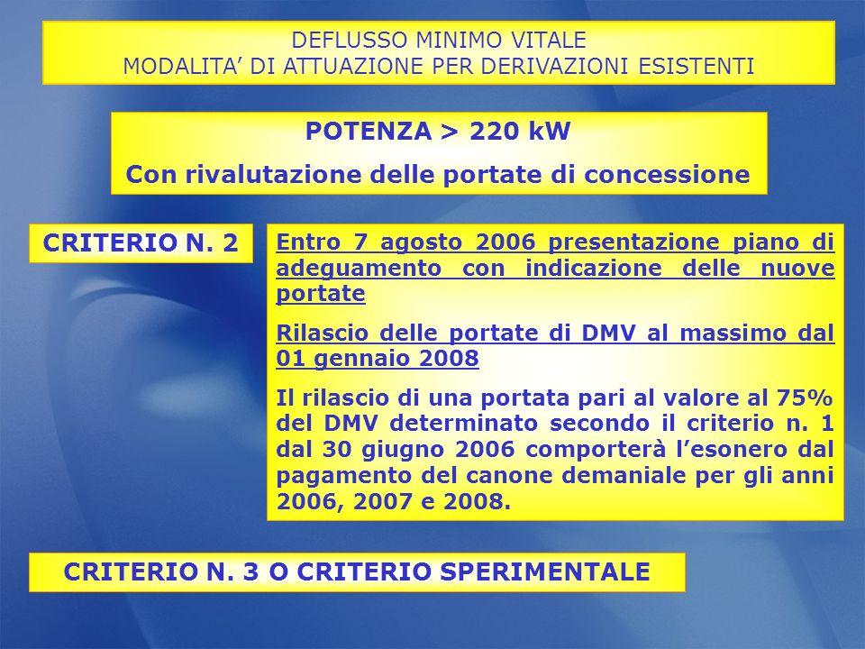 Entro 7 agosto 2006 presentazione piano di adeguamento con indicazione delle nuove portate Rilascio delle portate di DMV al massimo dal 01 gennaio 200