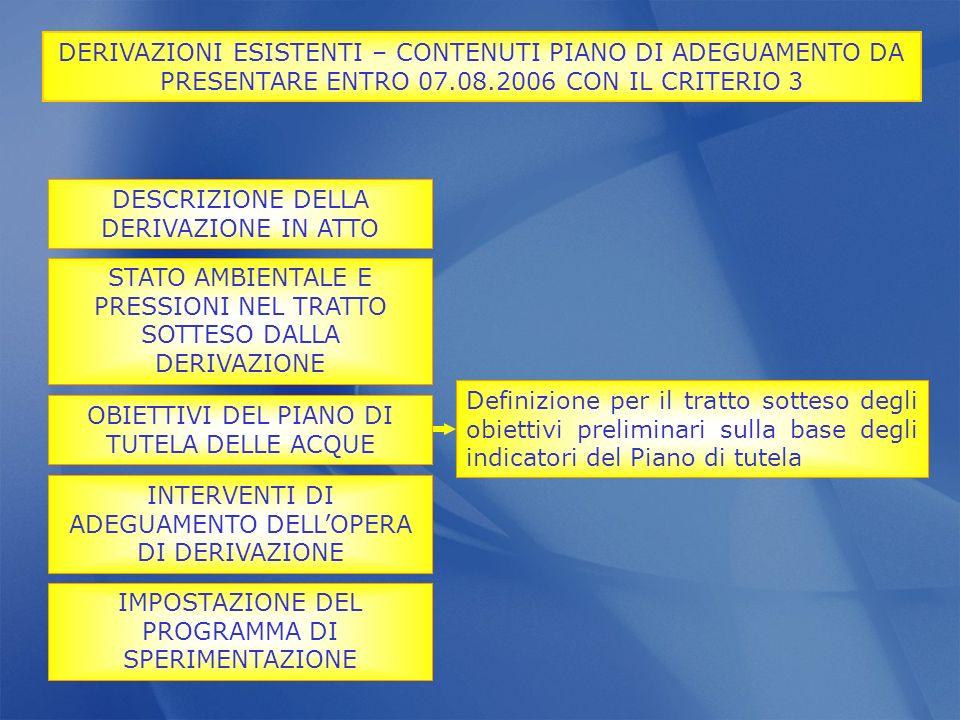 Definizione per il tratto sotteso degli obiettivi preliminari sulla base degli indicatori del Piano di tutela DERIVAZIONI ESISTENTI – CONTENUTI PIANO