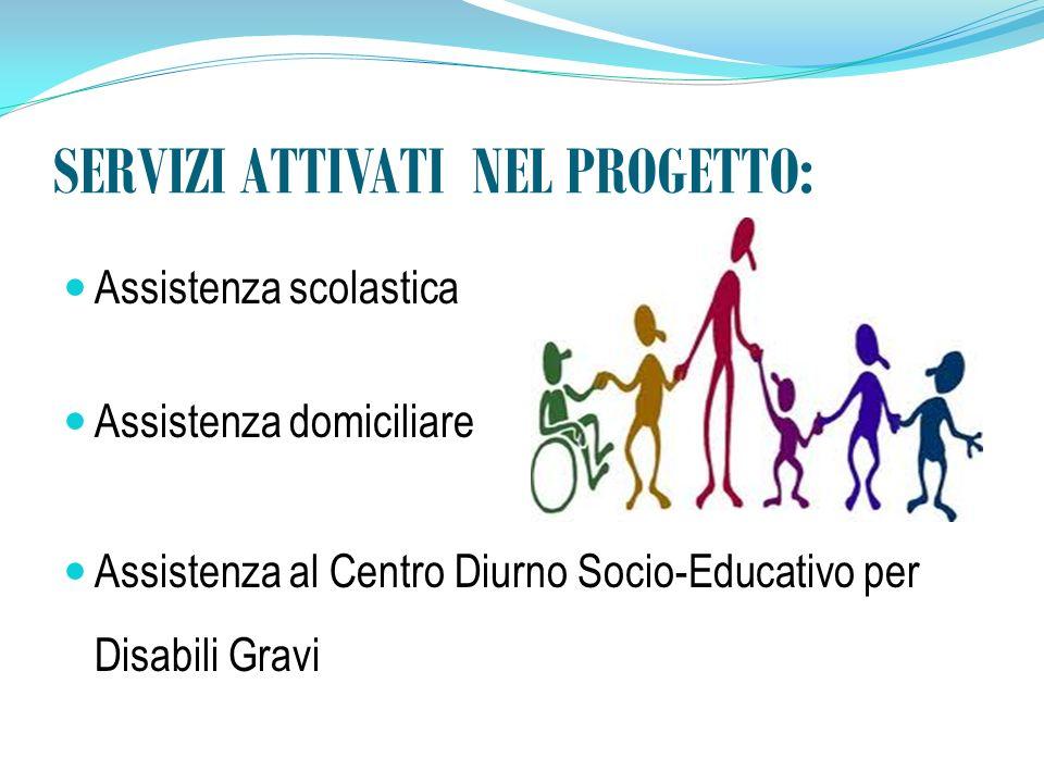 SERVIZI ATTIVATI NEL PROGETTO: Assistenza scolastica Assistenza domiciliare Assistenza al Centro Diurno Socio-Educativo per Disabili Gravi
