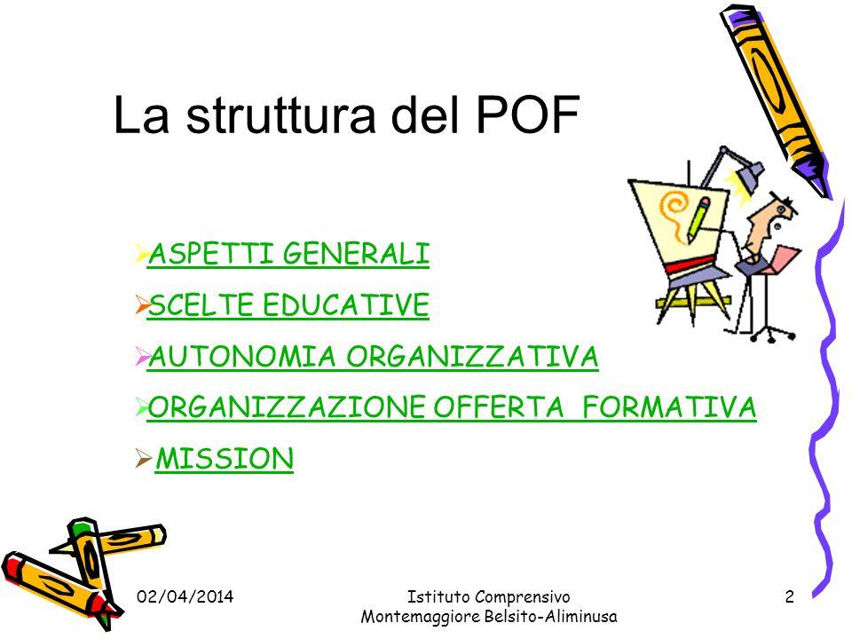 02/04/2014Istituto Comprensivo Montemaggiore Belsito-Aliminusa 1 Istituto Comprensivo Montemaggiore Belsito e Aliminusa (PA) Via Giunta Municipale snc.
