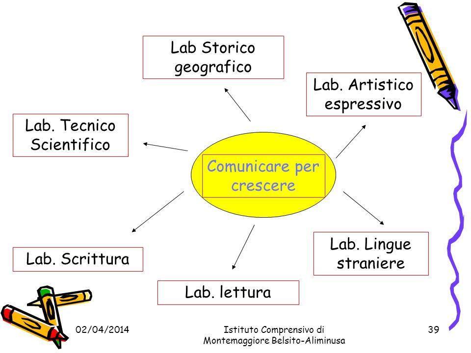 02/04/2014Istituto Comprensivo di Montemaggiore Belsito-Aliminusa Vigliatore 38 AREE DI INSEGNAMENTO Scuola secondaria di I ° grado DisciplineMod.