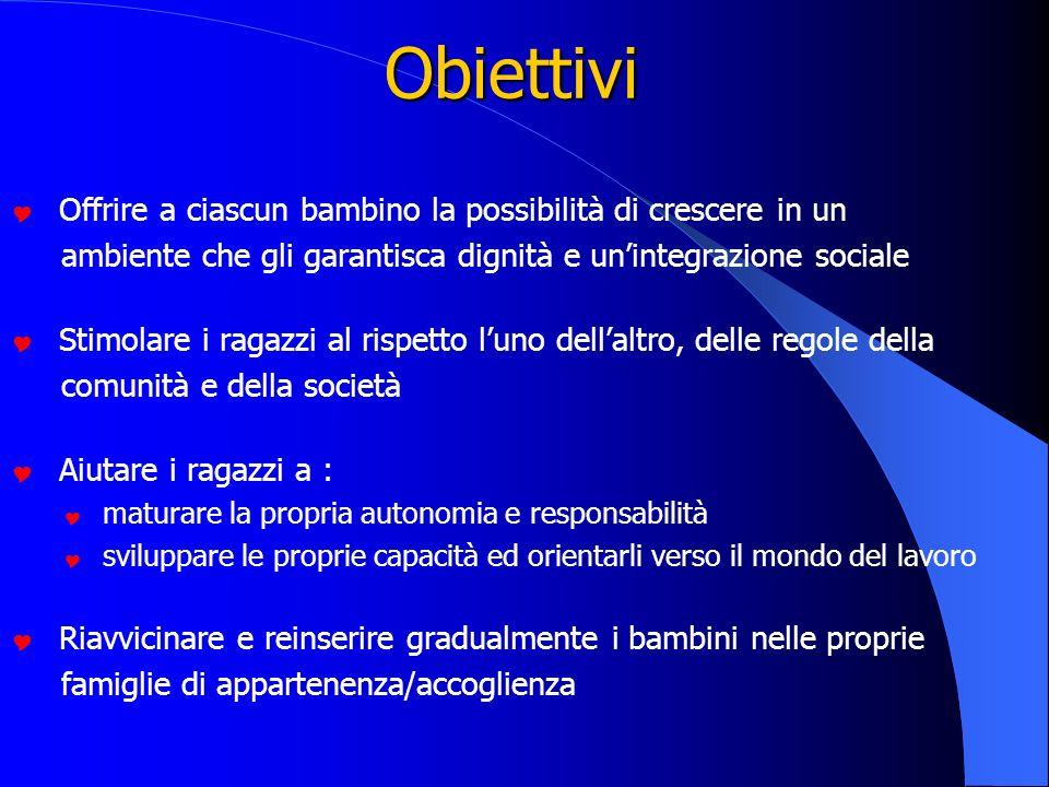 Obiettivi Offrire a ciascun bambino la possibilità di crescere in un ambiente che gli garantisca dignità e unintegrazione sociale Stimolare i ragazzi