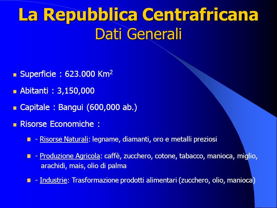 La Repubblica Centrafricana Dati Generali Superficie : 623.000 Km 2 Abitanti : 3,150,000 Capitale : Bangui (600,000 ab.) Risorse Economiche : - Risors