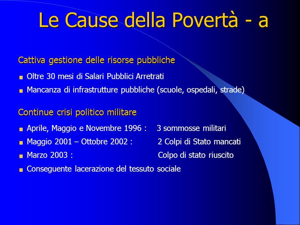 Le Cause della Povertà - a Cattiva gestione delle risorse pubbliche Oltre 30 mesi di Salari Pubblici Arretrati Mancanza di infrastrutture pubbliche (s