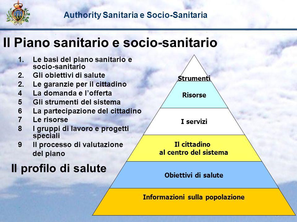 Authority Sanitaria e Socio-Sanitaria Il Piano sanitario e socio-sanitario 1.Le basi del piano sanitario e socio-sanitario 2.Gli obiettivi di salute 2