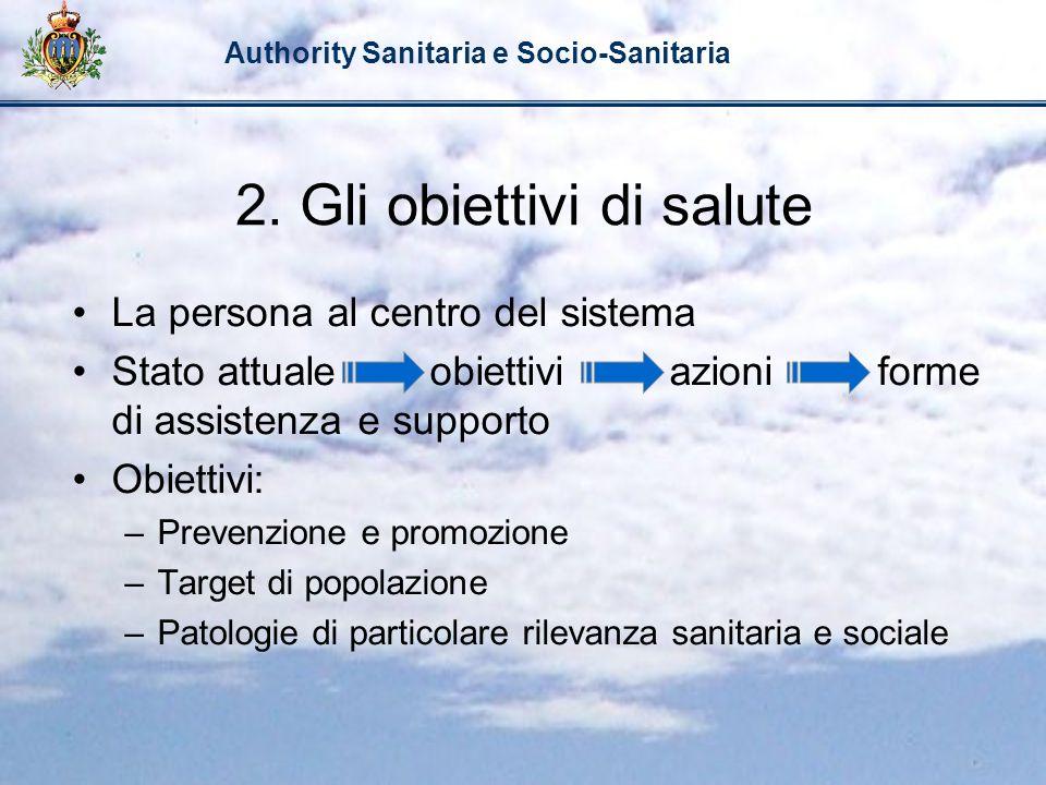 Authority Sanitaria e Socio-Sanitaria 2. Gli obiettivi di salute La persona al centro del sistema Stato attuale obiettivi azioni forme di assistenza e