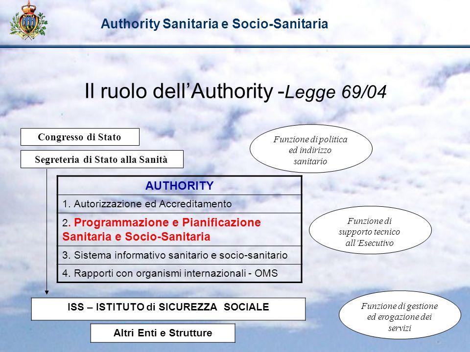 Authority Sanitaria e Socio-Sanitaria Il ruolo dellAuthority - Legge 69/04 ISS – ISTITUTO di SICUREZZA SOCIALE AUTHORITY 1. Autorizzazione ed Accredit