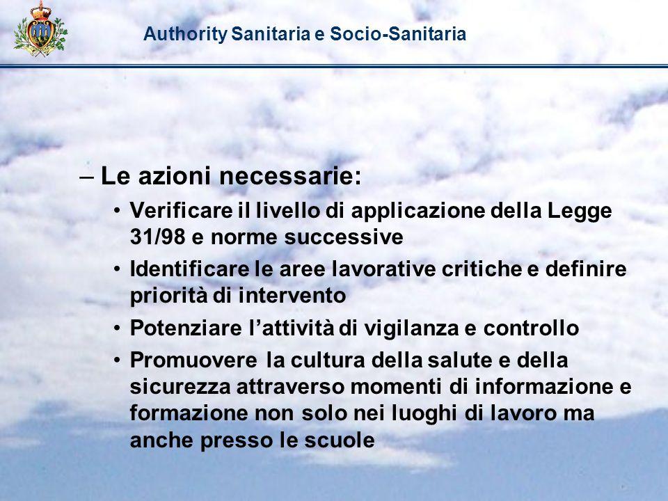 –Le azioni necessarie: Verificare il livello di applicazione della Legge 31/98 e norme successive Identificare le aree lavorative critiche e definire