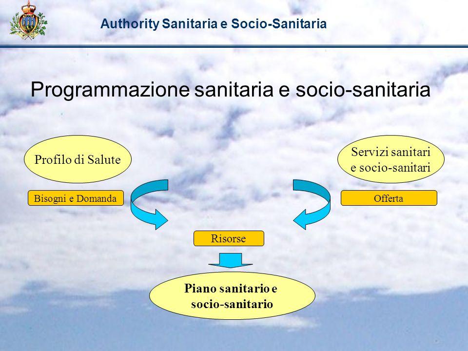 Authority Sanitaria e Socio-Sanitaria Programmazione sanitaria e socio-sanitaria Profilo di Salute Bisogni e Domanda Servizi sanitari e socio-sanitari