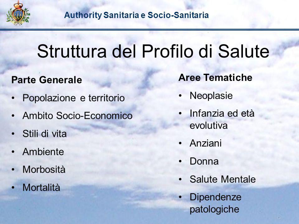 Authority Sanitaria e Socio-Sanitaria Struttura del Profilo di Salute Parte Generale Popolazione e territorio Ambito Socio-Economico Stili di vita Amb