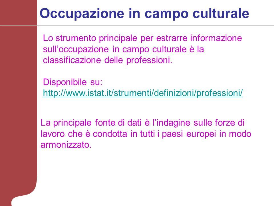 Occupazione in campo culturale Lo strumento principale per estrarre informazione sulloccupazione in campo culturale è la classificazione delle professioni.