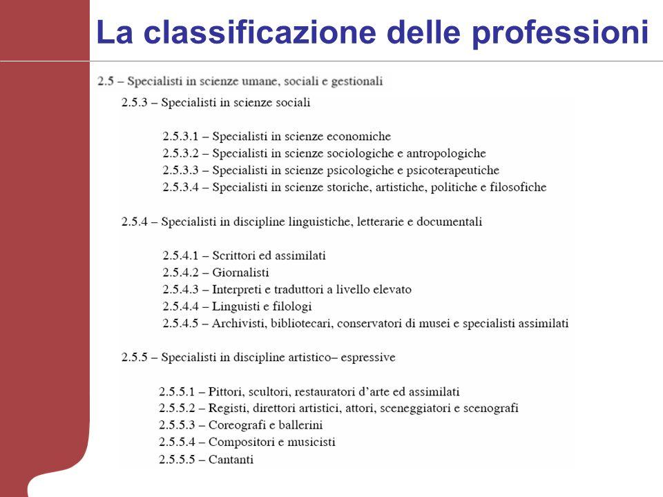 La classificazione delle professioni