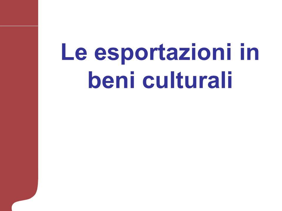 Le esportazioni in beni culturali