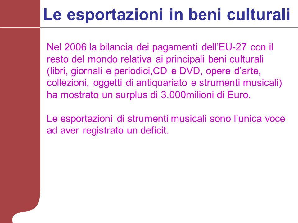 Nel 2006 la bilancia dei pagamenti dellEU-27 con il resto del mondo relativa ai principali beni culturali (libri, giornali e periodici,CD e DVD, opere darte, collezioni, oggetti di antiquariato e strumenti musicali) ha mostrato un surplus di 3.000milioni di Euro.