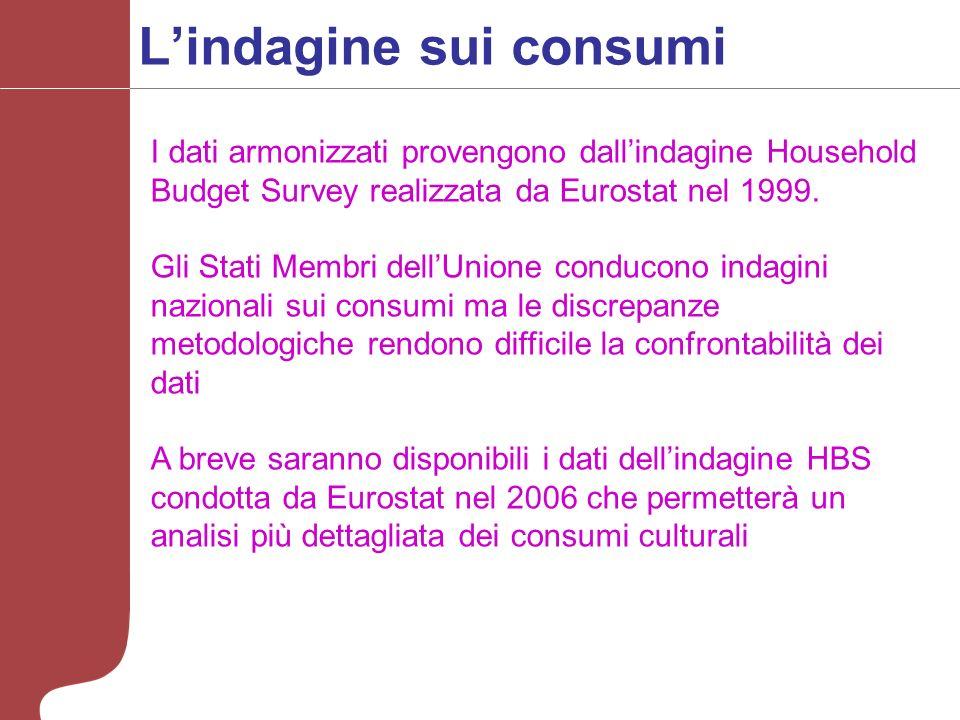 Lindagine sui consumi I dati armonizzati provengono dallindagine Household Budget Survey realizzata da Eurostat nel 1999.