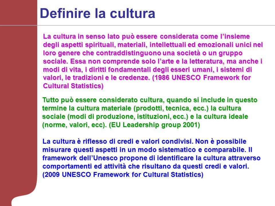 I domini del LEG Cultura Patrimonio culturale Biblioteche Libri e stampa periodica Arti visive Architettura Audio e prodotti audiovisivi/ multimediali Arti drammatiche Archivi La specificità dellItalia La specificità dellItalia rispetto a questa definizione europea è che viene compreso tra i settori culturali anche quello sportivo