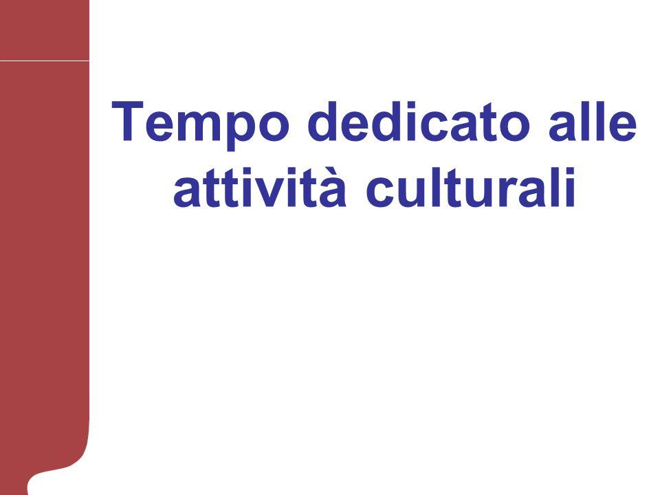 Tempo dedicato alle attività culturali