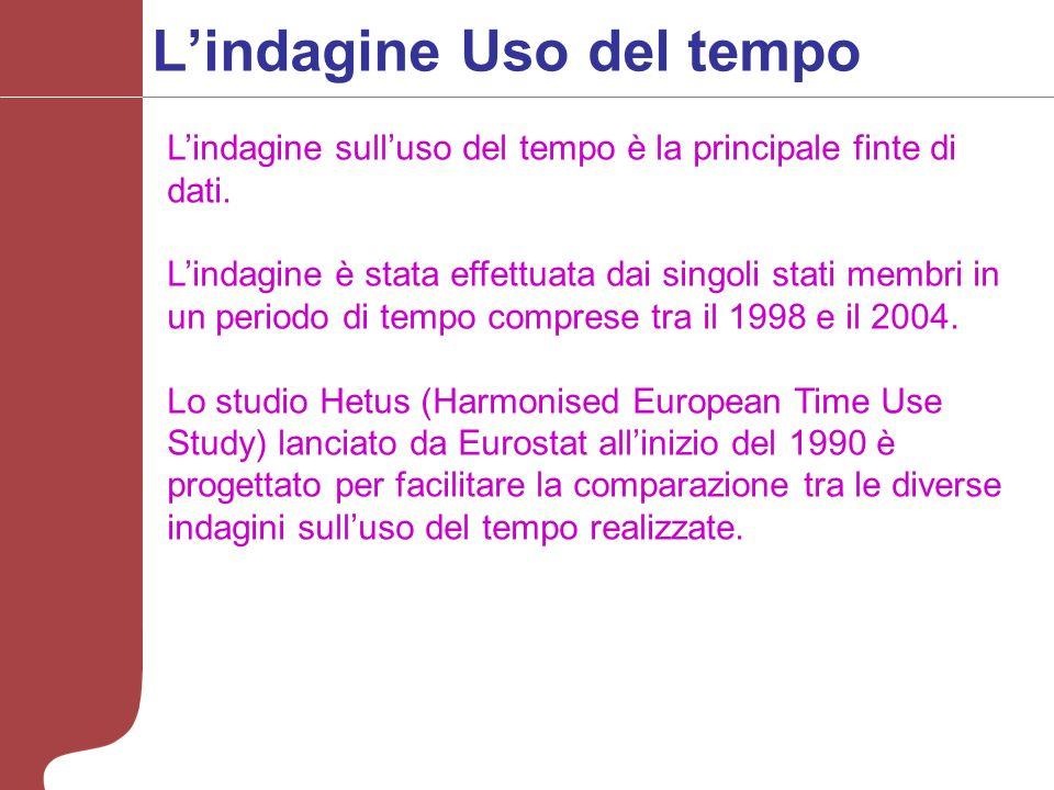 Lindagine Uso del tempo Lindagine sulluso del tempo è la principale finte di dati.