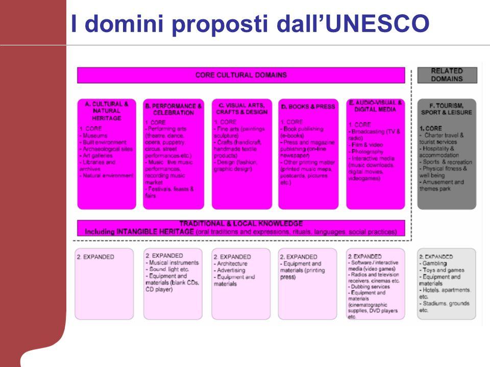 I domini proposti dallUNESCO