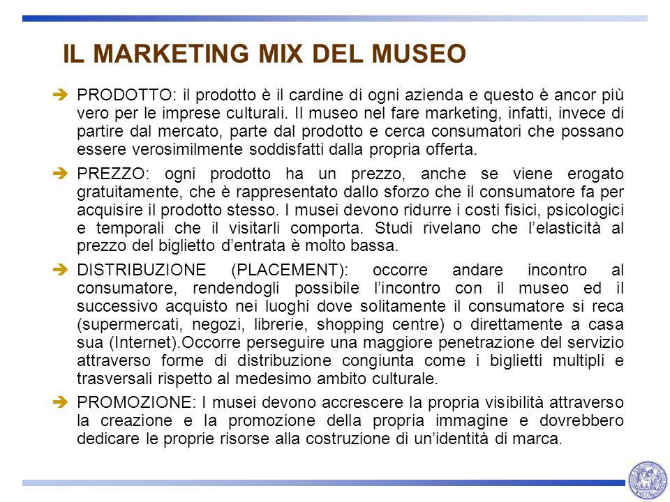 IL MARKETING MIX DEL MUSEO PRODOTTO: il prodotto è il cardine di ogni azienda e questo è ancor più vero per le imprese culturali. Il museo nel fare ma
