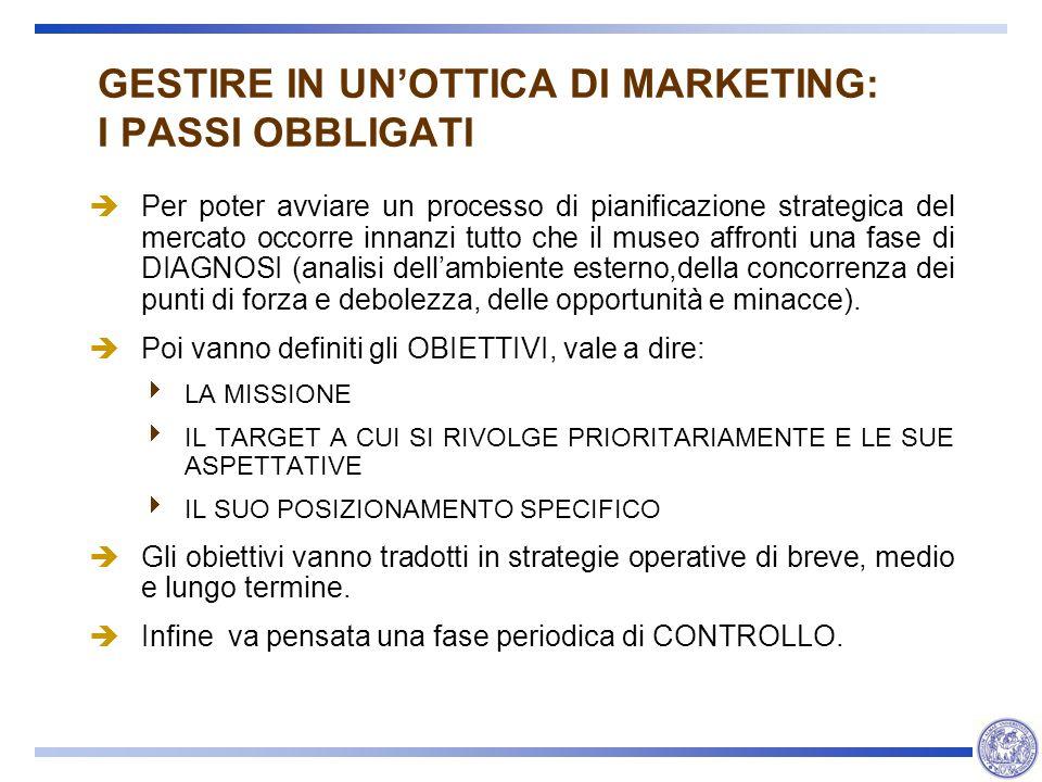 GESTIRE IN UNOTTICA DI MARKETING: I PASSI OBBLIGATI Per poter avviare un processo di pianificazione strategica del mercato occorre innanzi tutto che i