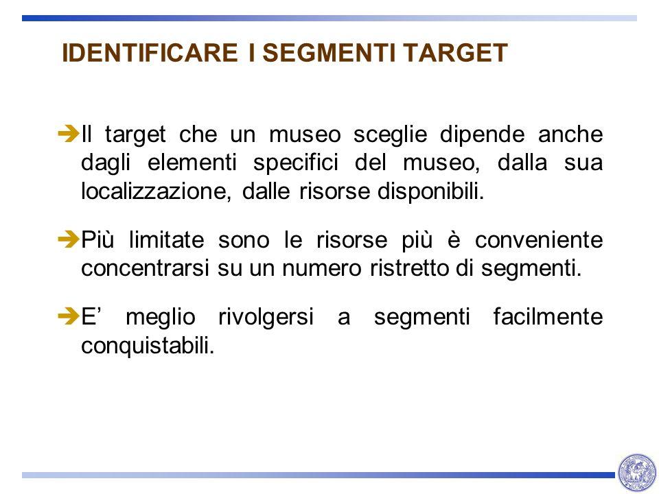 IDENTIFICARE I SEGMENTI TARGET Il target che un museo sceglie dipende anche dagli elementi specifici del museo, dalla sua localizzazione, dalle risors