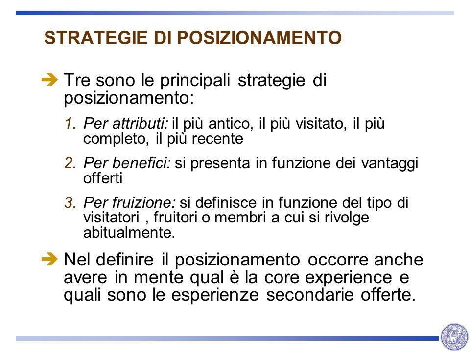 STRATEGIE DI POSIZIONAMENTO Tre sono le principali strategie di posizionamento: 1.Per attributi: il più antico, il più visitato, il più completo, il p